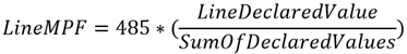 LineMPF = 485 X (LineDeclaredValue/SumOfDeclaredValues)