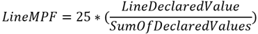 LineMPF = 25 X (LineDeclaredValue/SumOfDeclaredValues)